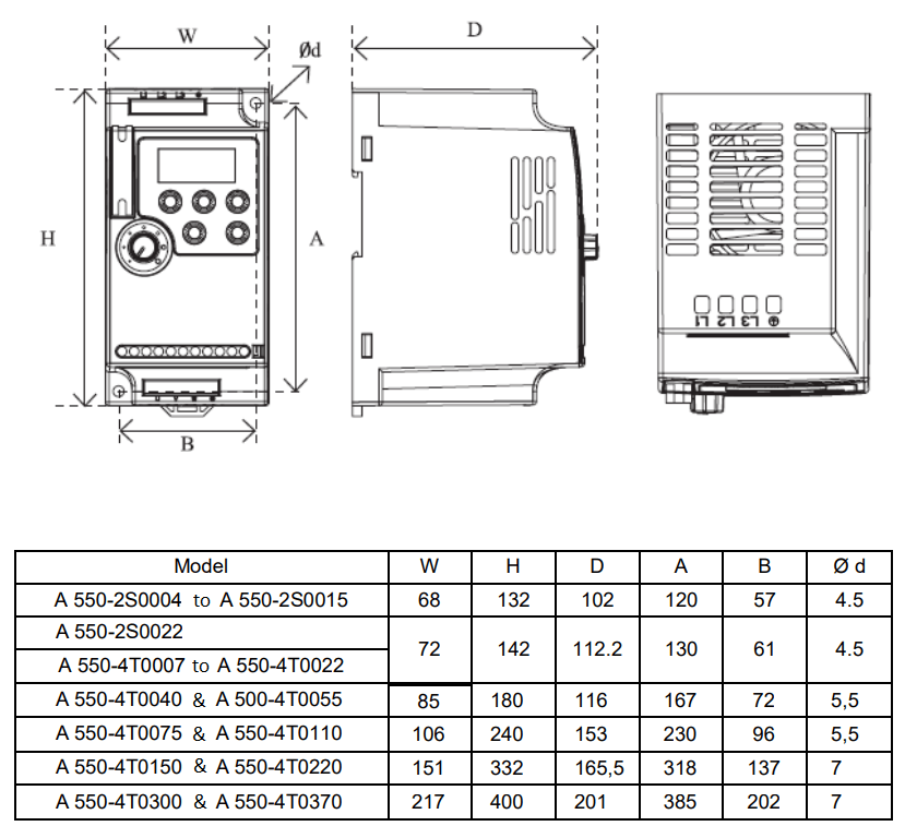 dimensions variable frequency drives a550