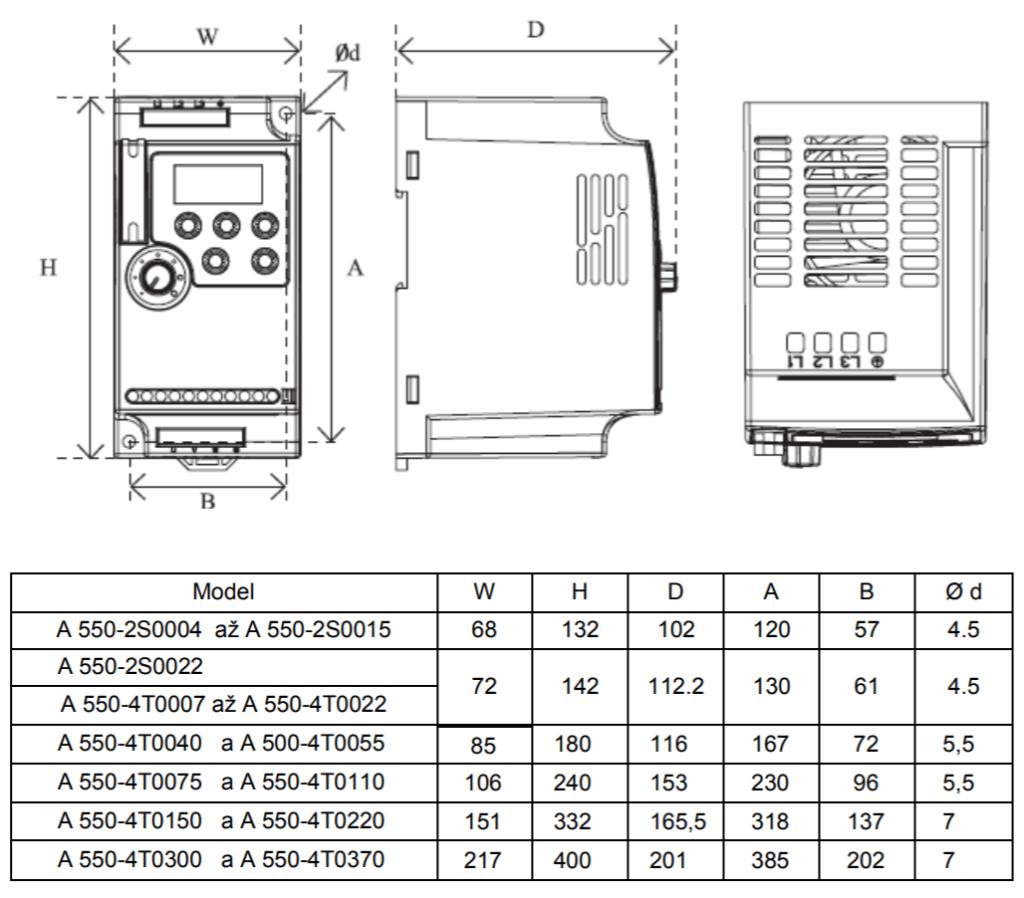 rozmery frekvenčné meniče A550