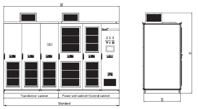 specifikace a rozsah výkonu frekvenční měnič MV1000