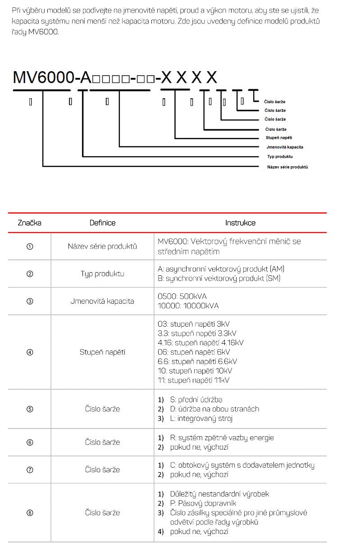 frekvenční měnič MV1000