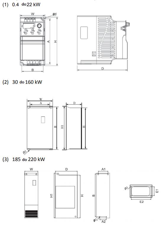 rozměry frekvenční měnič V800