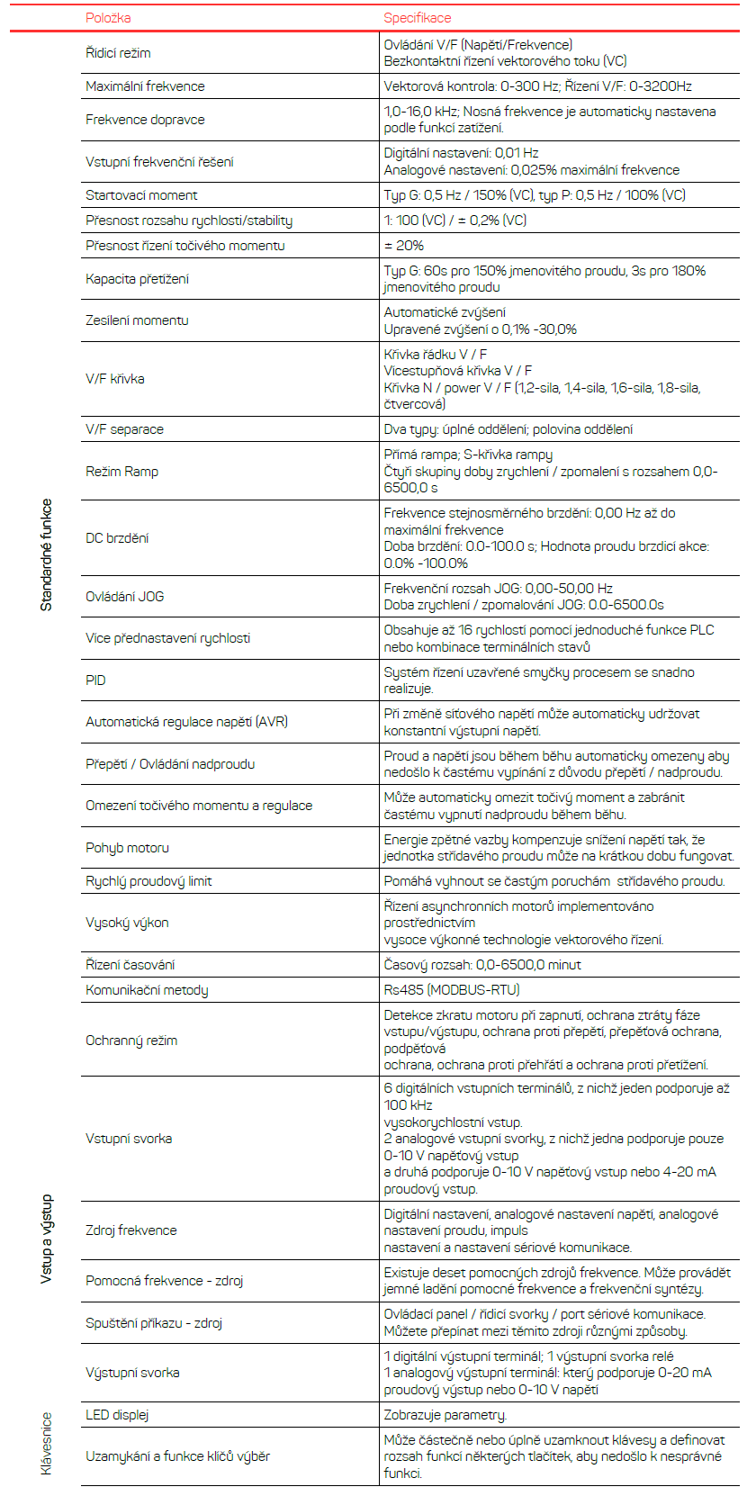 popis produktu frekvenční měnič V800