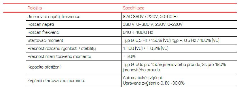 popis frekvenční měnič x550
