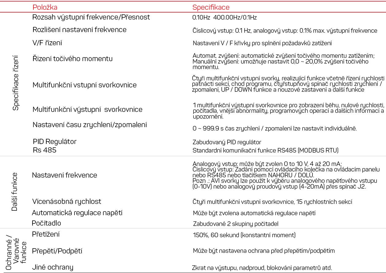 popis produktu a550